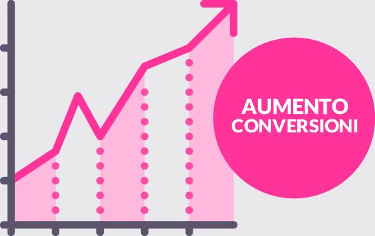 infografica-conversioni