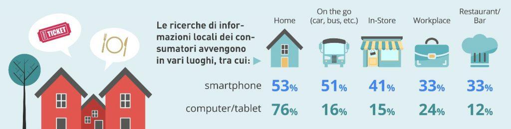 statistiche-google