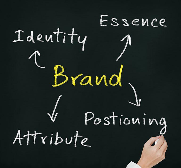 Cos'è la brand identity e perché è importante per la tua azienda