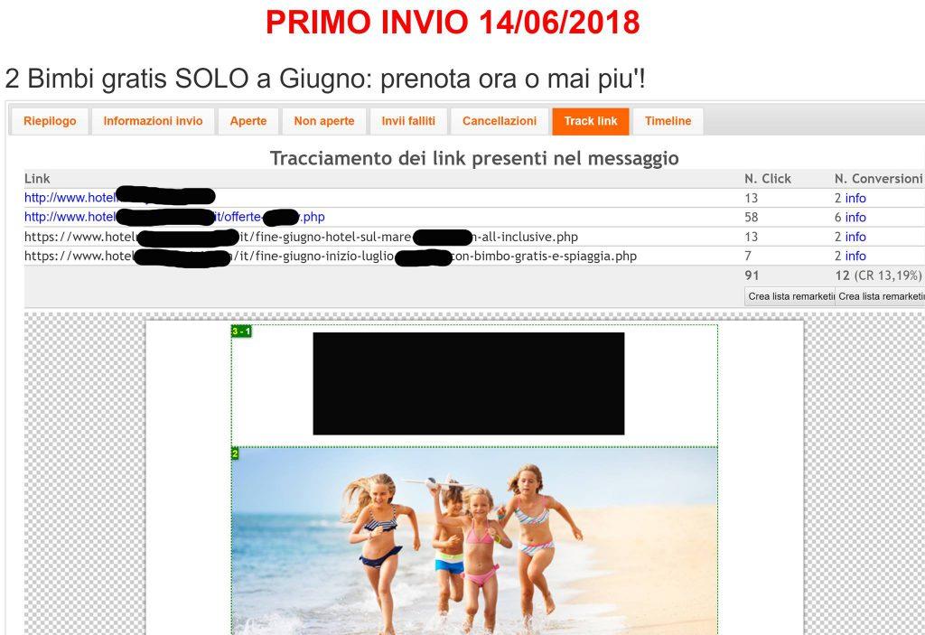Email marketing per hotel: ottenere il 25% di conversioni dalle tue newsletter