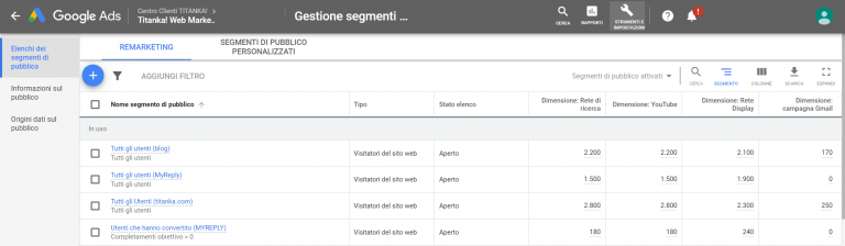 Remarketing con Google Ads e Analytics: cos'è è come funziona 3