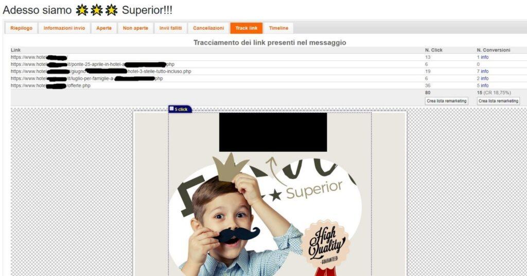 Come utilizzare al meglio le Newsletter per creare Brand Identity e convertire: Case History di successo 5